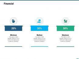 Market Outlook Of API Management Financial Ppt Professional Good