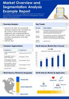 Market Overview And Segmentation Analysis Example Report Presentation Report Infographic PPT PDF Document