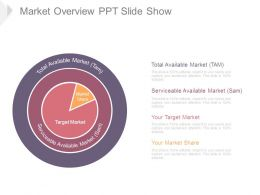 Market Overview Ppt Slide Show