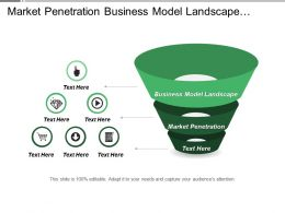 Market Penetration Business Model Landscape Services Management