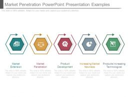Market Penetration Powerpoint Presentation Examples