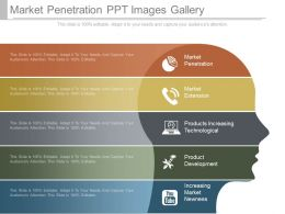 Market Penetration Ppt Images Gallery