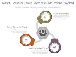 Market Penetration Pricing Powerpoint Slide Designs Download
