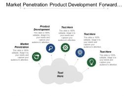 Market Penetration Product Development Forward Integration Conglomerate Diversification