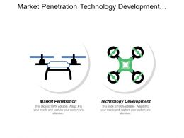 Market Penetration Technology Development Information Management Resources Planning