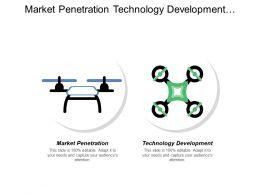 market_penetration_technology_development_information_management_resources_planning_Slide01
