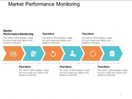 Market Performance Monitoring Ppt Powerpoint Presentation Styles Graphics Template Cpb