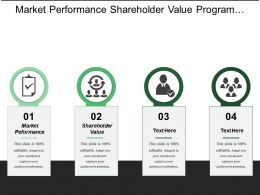 Market Performance Shareholder Value Program Multiplier Market Multiplier