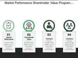 Market Performance Shareholder Value Program Multiplier Market Multiplier