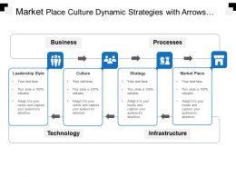 Market Place Culture Dynamic Strategies With Arrows And Icons