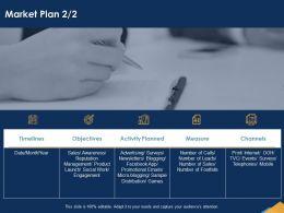 Market Plan Emails Ppt Powerpoint Presentation Portfolio