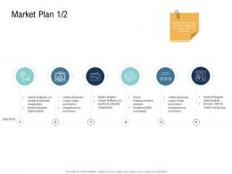 Market Plan Go To Market Product Strategy Ppt Rules