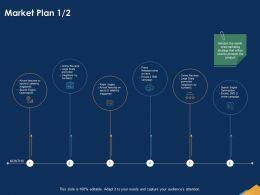 Market Plan Radio Powerpoint Presentation Show