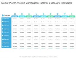 Market Player Analysis Comparison Table For Successful Individuals Infographic Template