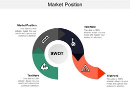 Market Position Ppt Powerpoint Presentation File Inspiration Cpb
