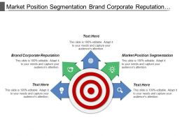 Market Position Segmentation Brand Corporate Reputation Information Aggregation