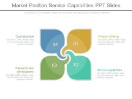 Market Position Service Capabilities Ppt Slides