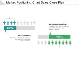 Market Positioning Chart Sales Close Plan Outsourcing Diversity Management Cpb