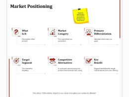 Market Positioning Competitive Alternatives Ppt Powerpoint Presentation Pictures
