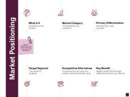 Market Positioning Key Benefit Ppt Powerpoint Presentation Portfolio Ideas