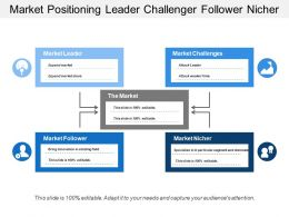 market_positioning_leader_challenger_follower_nicher_Slide01