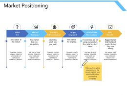 Market Positioning Market Category Ppt Powerpoint Presentation Slides Good