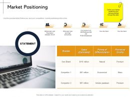 Market Positioning Perceived M2164 Ppt Powerpoint Presentation Model File Formats