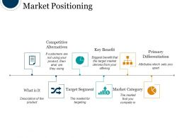 Market Positioning Powerpoint Guide