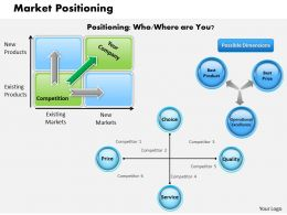 market_positioning_powerpoint_presentation_slide_template_Slide01