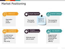 Market Positioning Ppt Inspiration