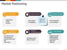 Market Positioning Ppt Inspiration