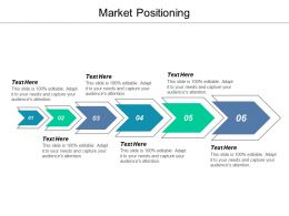 Market Positioning Ppt Powerpoint Presentation Gallery Format Cpb