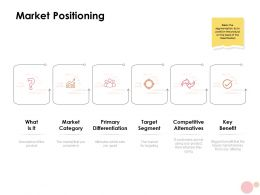 Market Positioning Ppt Powerpoint Presentation Infographic Template Graphics