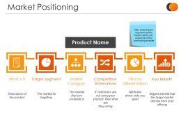 Market Positioning Presentation Examples