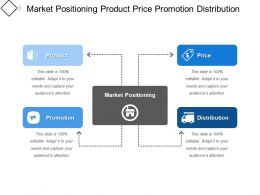 Market Positioning Product Price Promotion Distribution