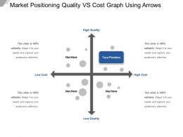 Market Positioning Quality Vs Cost Graph Using Arrows