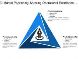 Market Positioning Showing Operational Excellence Product Leadership
