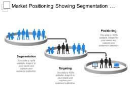 Market Positioning Showing Segmentation Targeting And Positioning