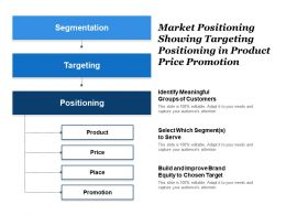 Market Positioning Showing Targeting Positioning In Product Price Promotion