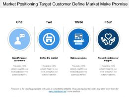 Market Positioning Target Customer Define Market Make Promise