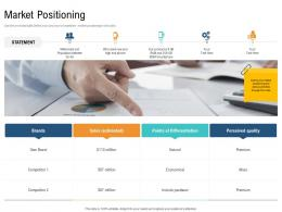 Market Positioning Unique Selling Proposition Of Product Ppt Inspiration