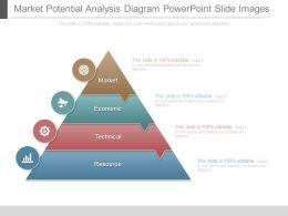 Market Potential Analysis Diagram Powerpoint Slide Images