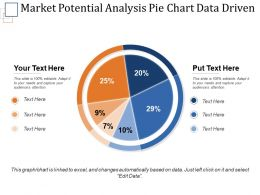 market_potential_analysis_pie_chart_data_driven_ppt_slide_Slide01