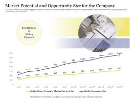 Market Potential And Opportunity Size For The Company Payment Remittances Ppt Tips