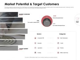 Market Potential And Target Customers Education Ppt Powerpoint Presentation Layout Ideas