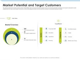 Market Potential And Target Customers Investment Pitch To Raise Funds From Mezzanine Debt Ppt Formats