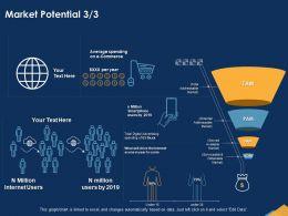 Market Potential Average Spending Ppt Powerpoint Presentation Aids