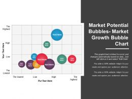 Market Potential Bubbles Market Growth Bubble Chart Ppt Summary