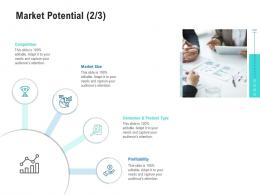 Market Potential Competition Competitor Analysis Product Management Ppt Sample