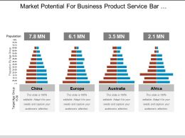 Market Potential For Business Product Service Bar Chart Editable Ppt Icon